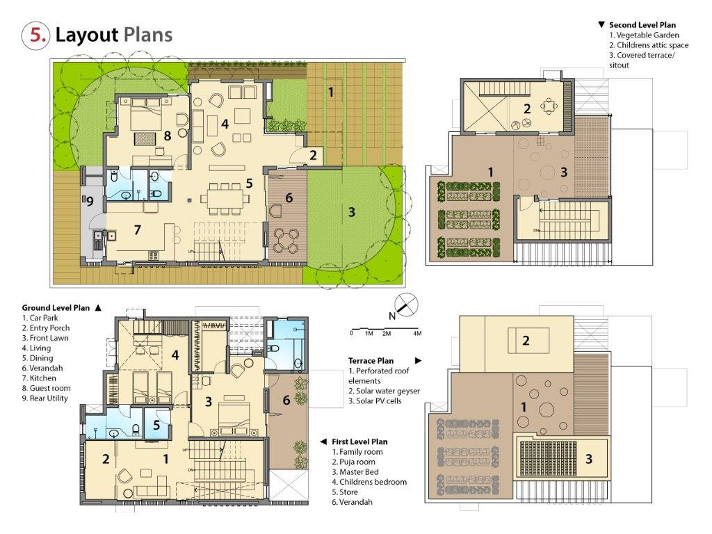 To acquire Residences of plan india photo picture trends